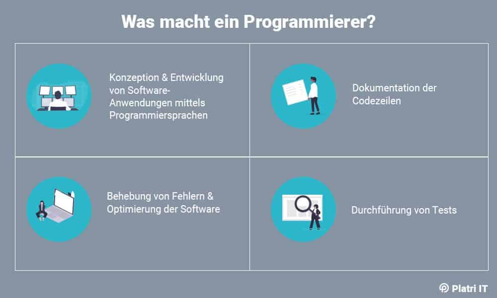 Was macht ein Programmierer?